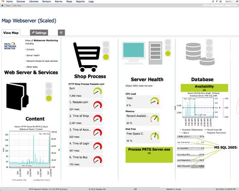 grafico Monitorización de la nube con PRTGv5