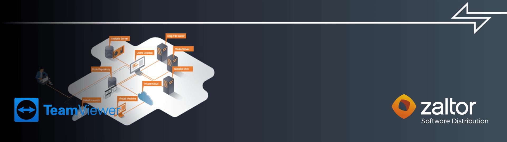 teamviewer tensor distribuidor oficial espana