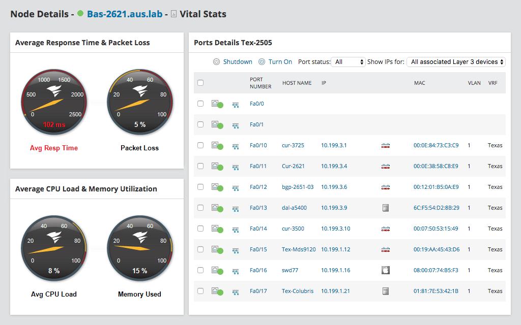 solarwinds user device tracker UDT