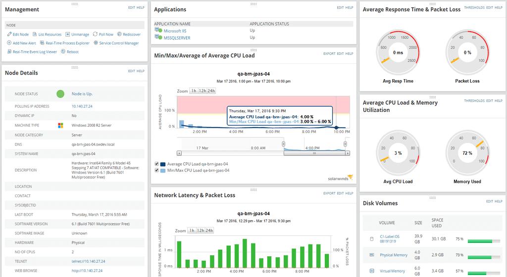 software Server Application Monitor (SAM)
