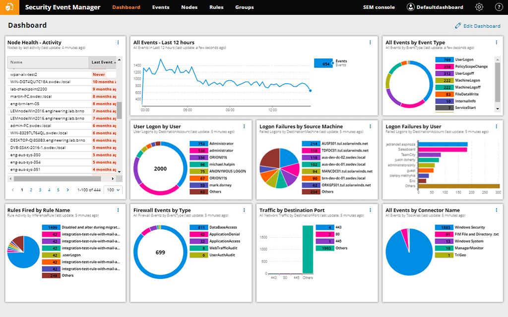 solarwinds Log Analyser-dashboard