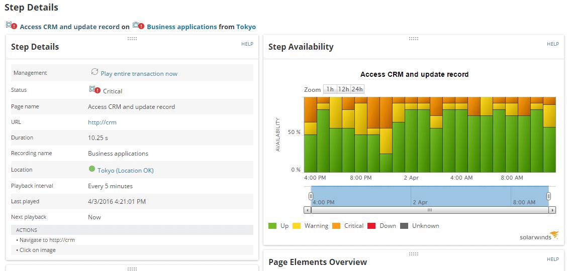 distribuidor espana solarwinds WPM Web Performance Monitor