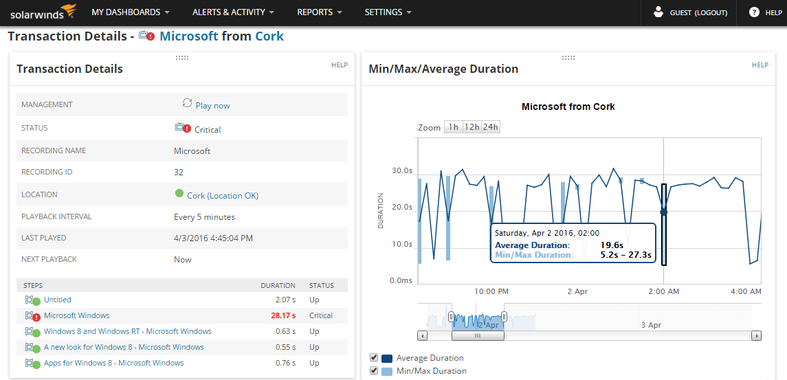 distribuidor solarwinds WPM Web Performance Monitor