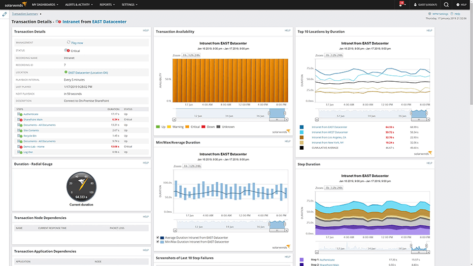 demo gratuita solarwinds WPM Web Performance Monitor