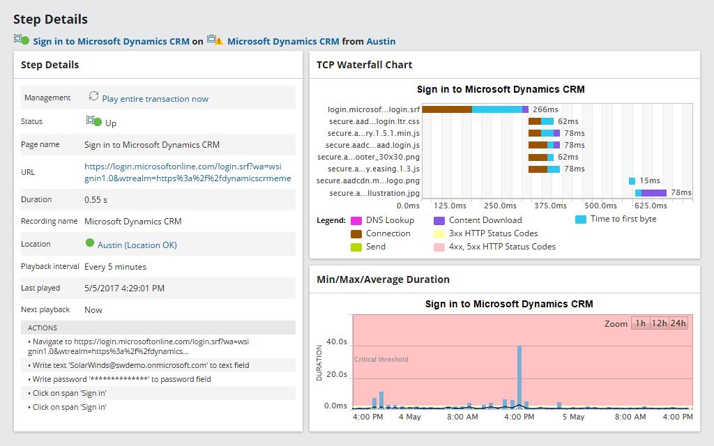 comprar solarwinds WPM Web Performance Monitor