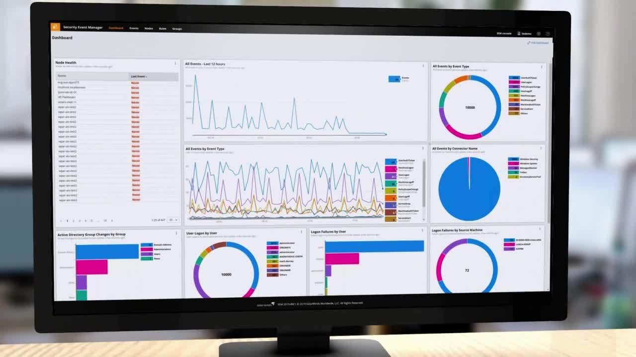 distribuidor solarwinds security event manager SEM